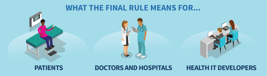 Cures Act Final Rule